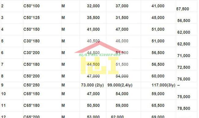 Bảng báo giá thép hình C trên thị trường